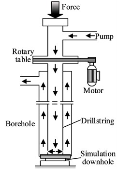 Schematic of experimental setup in side view