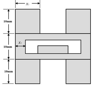 Geometrical parameters of the strapdown inertial navigation system
