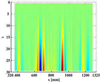 Planforms of WT-CODSs for a) left and b) right inspection regions  at 800 Hz and 2000 Hz, respectively