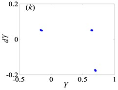 Under lightly loaded condition, Poincaré maps of Y with respect to dY at ξ= 0.03,  when Ω is a) 0.45, b) 0.55, c) 0.6, d) 0.612, e) 0.613, f) 0.614, g) 0.618,  h) 0.625, i) 0.627, j) 0.679, k) 0.682 and l) 0.686, respectively