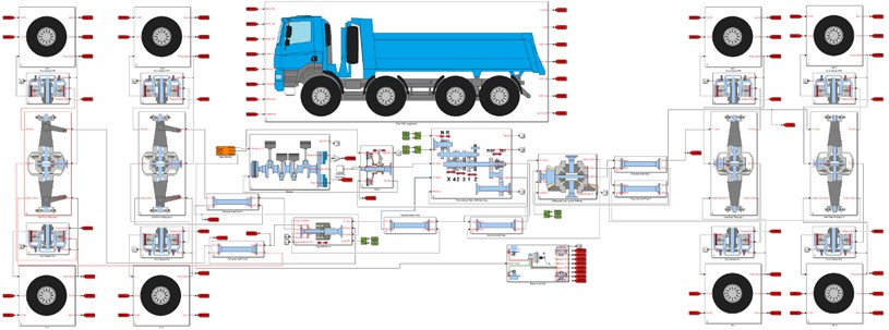 Computational model of the truck with 8×8 drive
