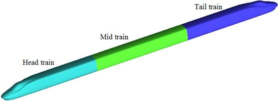 Geometric model of the high-speed train