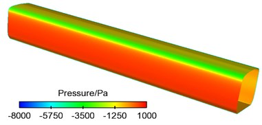 Contour for pressures on the surface of the high-speed train