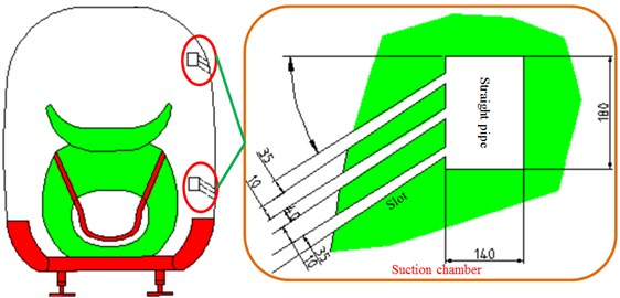 Structure and position of the suction chamber