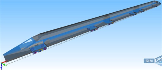 Multi-body system dynamics model of the high-speed train