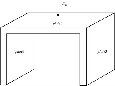 Three coupling plate structure