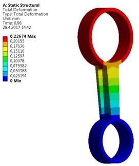 FE model of symmetrical strut