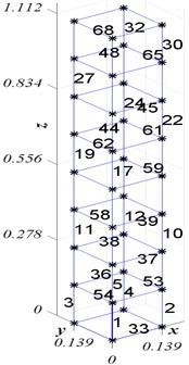 The FE model of the 8-story shear frame