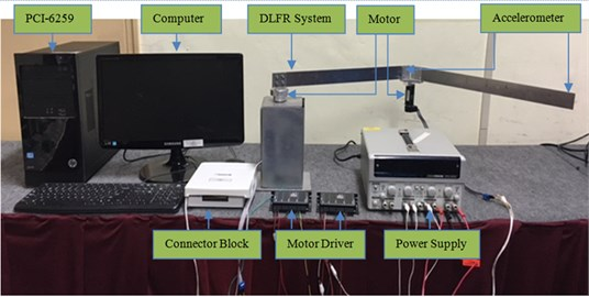 a) Schematic diagram of DLFRM, b) double link flexible robotic manipulator rig
