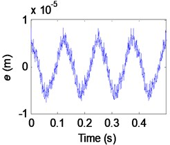 The test result in time domain