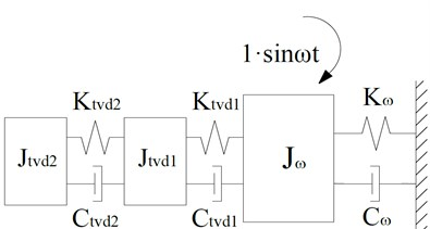 Mechanical models of two-stage TVDs and an equivalent damped SDOF