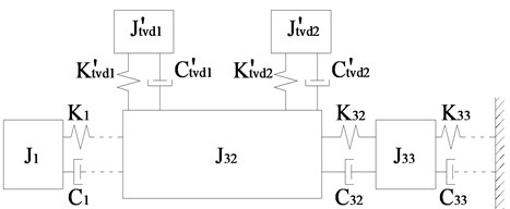 Mechanical models of the matched MDOF system including a two-stage TVD