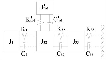 Mechanical matching model of the TVD