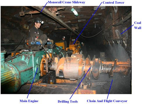 Drilling field of coal auger