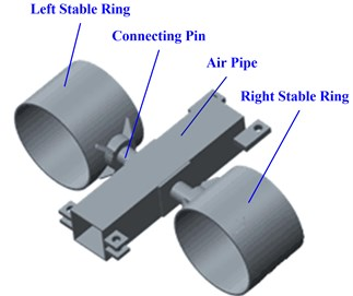 Stabilizer component of three-bit drilling tools