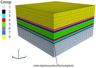 Graph of the finite element model of the hydraulic fracturing site