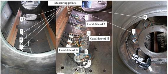 Optimized positions for strain rosettes