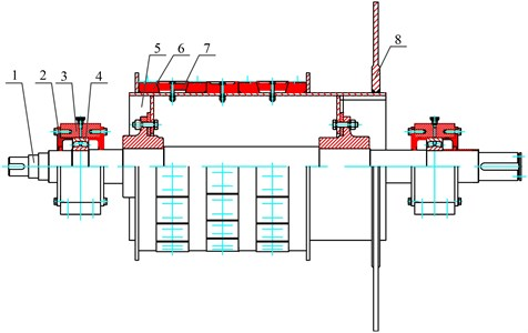 Structure of main shaft unit of the test rig: 1 – main shaft, 2 – hollow cover, 3 – bearing block,  4 – self-aligning roller bearing, 5 – friction drum, 6 – friction liner, 7 – lock block, 8 – brake disc