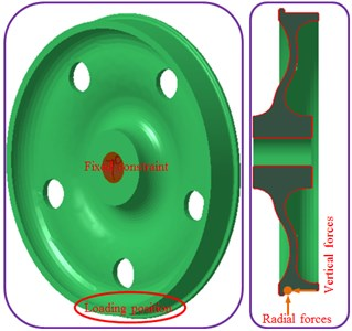 Boundary condition of the fixed wheel