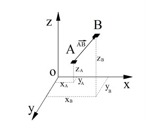 Spatial distribution of A and B