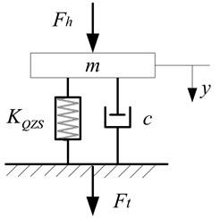 System dynamical model