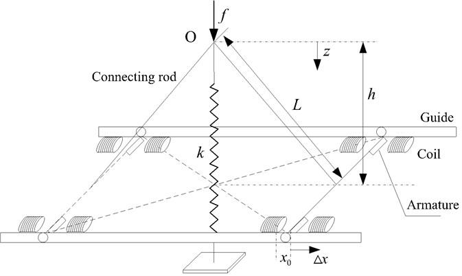 Schematic of the QZS isolator