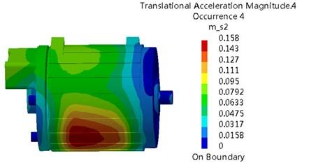 Contours of motor electromagnetic vibration acceleration