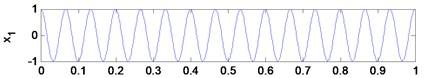 Original signal