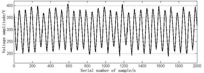 The time domain waveform of VD1 open circuit fault