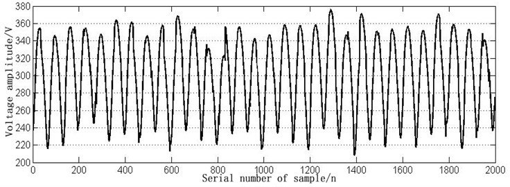 The time domain waveform of VD2 short circuit fault