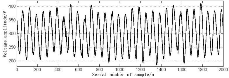 The time domain waveform of VT4 short circuit fault