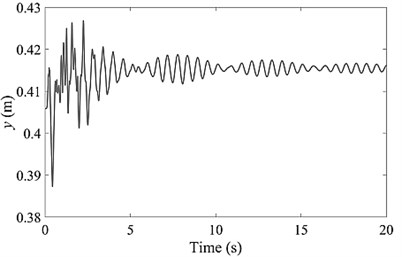 The end-effector movement toward the minimum potential energy