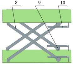 Physical model of the HSLDS vibration isolator with scissor-like structure:  a) HSLDS vibration isolator, b) negative stiffness corrector, c) guide mechanism.  1 – loading support, 2 – vertical spring, 3 – base plate, 4 – hinge axis, 5 – connecting rod,  6 – bracket, 7 – horizontal spring, 8 – guide rod, 9 – roller, 10 – limiting groove