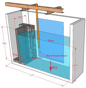Schematic diagram of setting  in model box (mm) [18]
