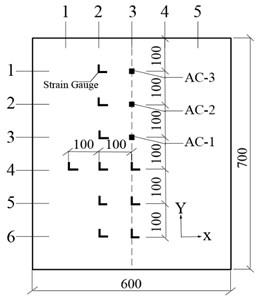 Schematic diagram of sensors  setting (mm) [18]