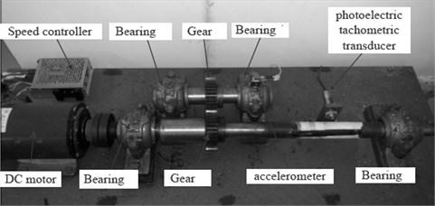 Motor-drive-gear fault test platform