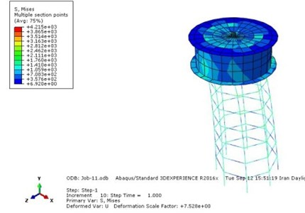 Modelling of elevated tank