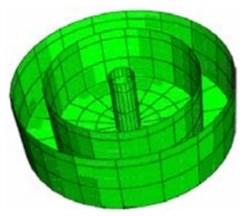 Software model of tank
