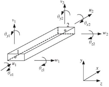 2-node frame element