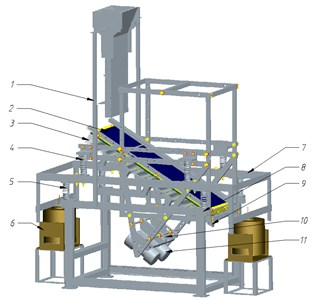 a) Photo of the composite vibrating screen and b) schematic showing the CAD model:  1 – vibration motor; 2 – screen surface; 3 – screen box; 4 – translation isolation springs; 5 – composite isolation springs; 6 – electromagnetic vibration exciters; 7 – support frame; 8 – base frame;  9 – collection bin; 10 – vibration motors mounting frame; 11 – vibration motors