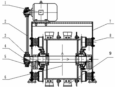 The main structure diagram of vibration icebreaking system: 1-motor, 2-belt, 3-vibrating shaft,  4-adjustable eccentric block, 5-fixed eccentric block, 6-vibrating wheel, 7-outer frame,  8-shock absorption rubber, 9-skate