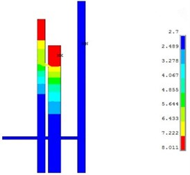 Dust concentration distribution simulation of 5# and 7# hole when working for 30 mins