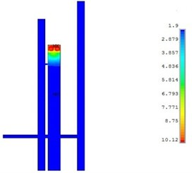 Dust concentration distribution simulation  of 7# hole when working for 5 mins