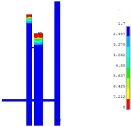 Dust concentration distribution simulation  of 5# and 7# hole when working for 5 mins