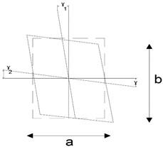 Panel zone rotation calculation by Mazzolani [13]