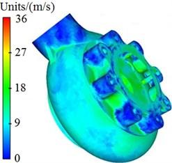 Velocity distribution of centrifugal pumps