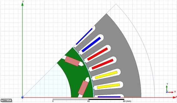 Geometric model of permanent magnet synchronous motors