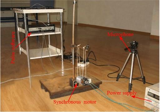 Experimental test on vibration characteristics of motors
