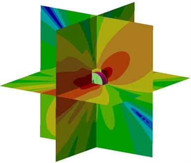 Sound pressure contours of electromagnetic noises of motors