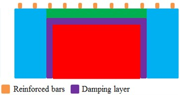 Improvement scheme for electromagnetic noises of motors